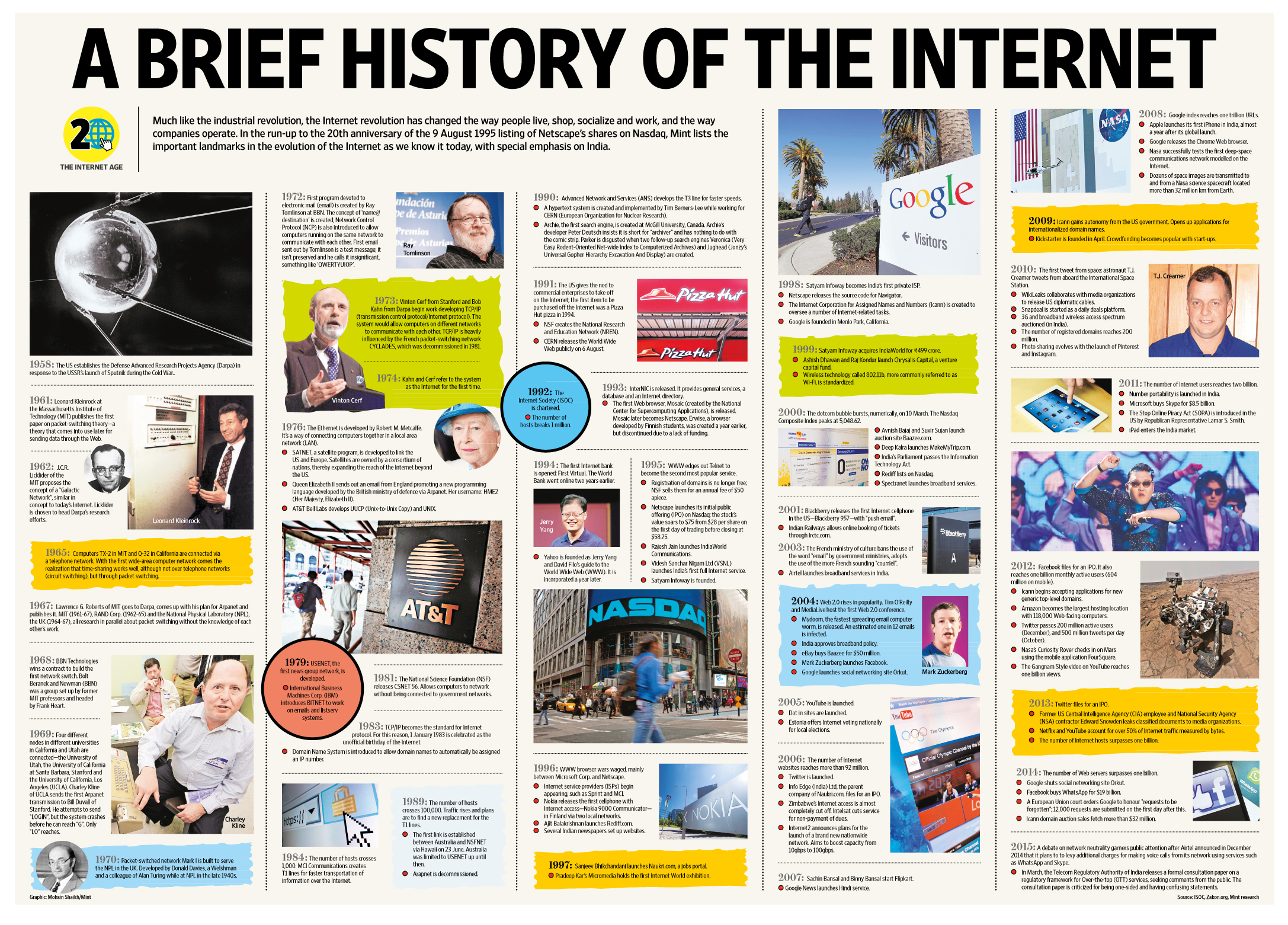 a brief history of the internet and the brief overview of the arpanet Internet history -- one page summary the conceptual foundation for creation of the internet was largely created by three and the arpanet went live in early.